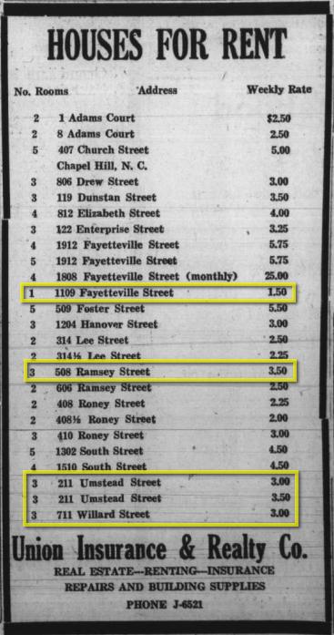 Rental Advertisement, The Carolina Times, November 16, 1940
