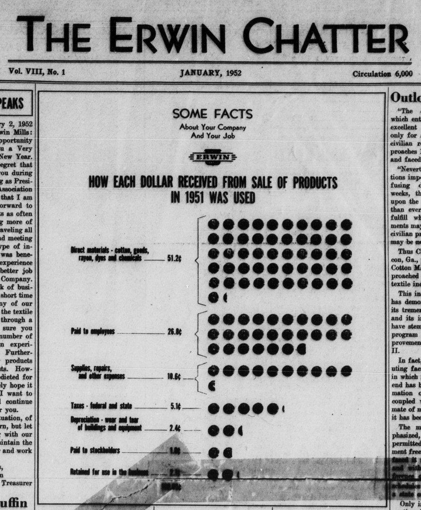 Erwin Chatter Front Page, 1952-01-01