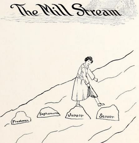 Drawing from the 1924 Mill Stream,,from the Craven County Farm Life School