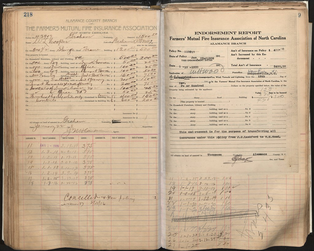 Ledgers from Alamance County Public Libraries Now Available!