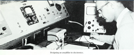 From the 1968 edition of The Mountain Tech, Asheville-Buncombe Technical Community College.