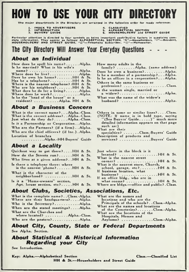 Hill's Albemarle (Stanly County, N.C.) City Directory [1965], page 19